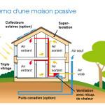 maisonPassive-shema